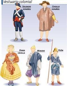vestimenta-colonial